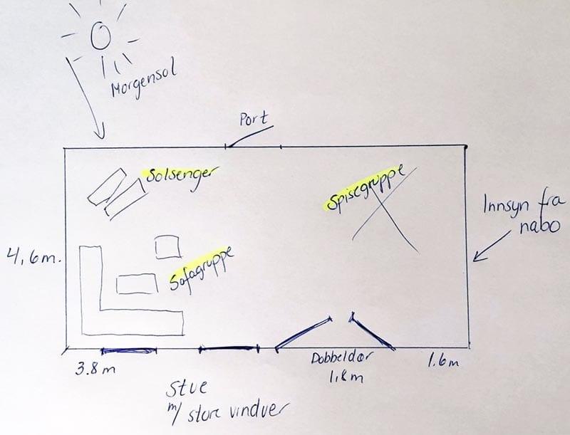 Skisse-av-uterom-copy Hagemøbler og utemøbler - Fine design